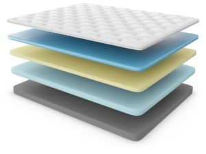 alexander signature mattress layers