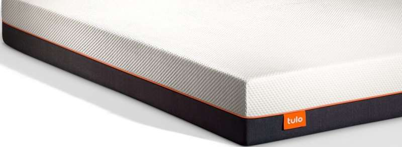 Tulo Soft Mattress Non Biased Reviews