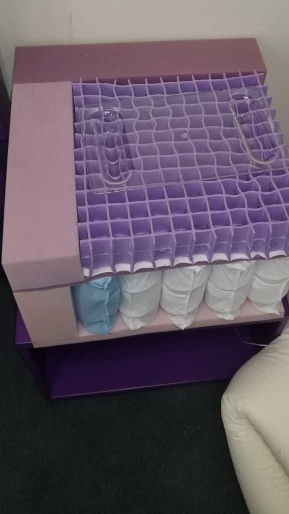 The New Purple Mattress Non Biased Reviews